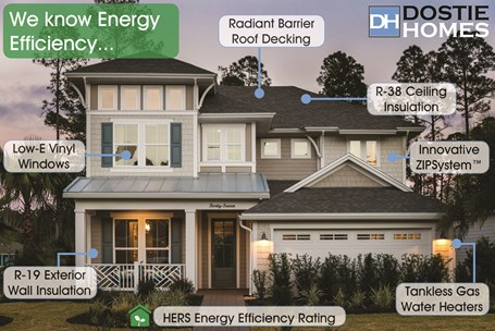 Dostie Homes Energy Efficiency